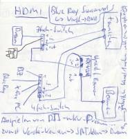 HDMI-Signalverteilung_HS